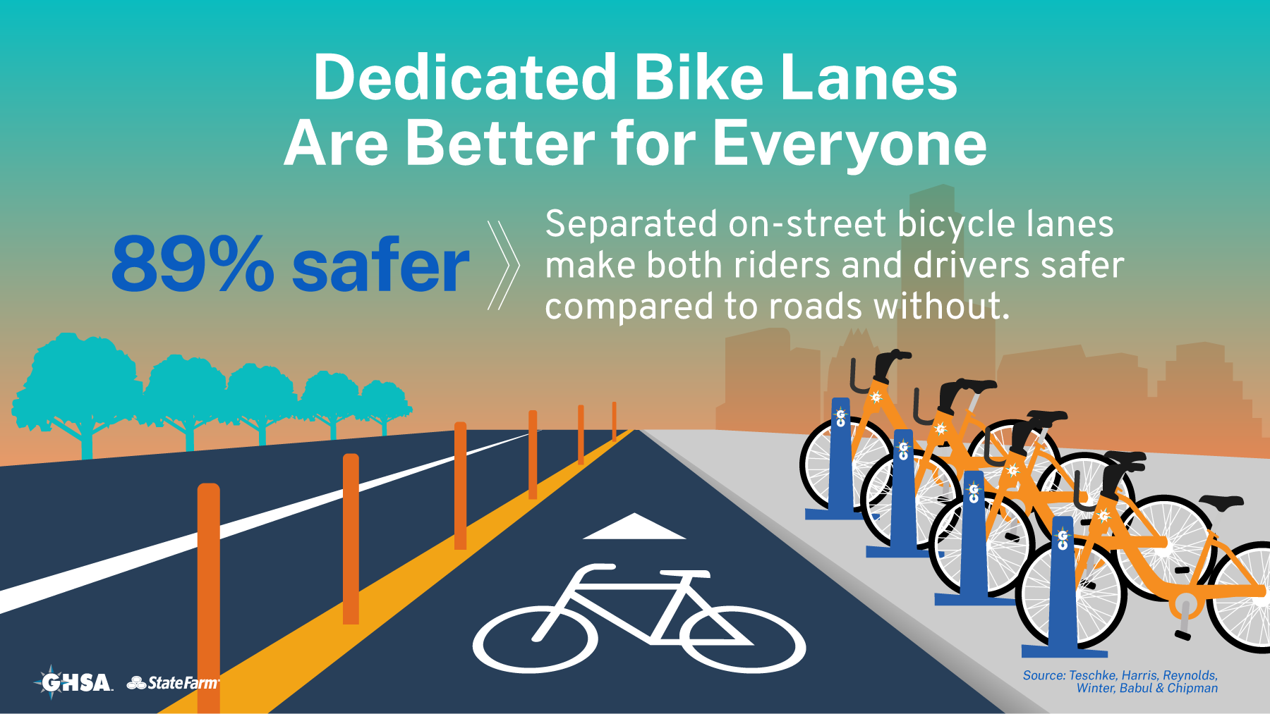 Dedicated Bike Lanes Are Better for Everyone