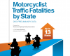 Motorcyclist Traffic Fatalities by State: 2013 Preliminary Data
