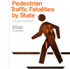 Pedestrian Traffic Fatalities by State: 2013 Preliminary Data